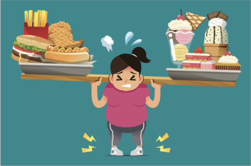 How To Stop Gaining Weight