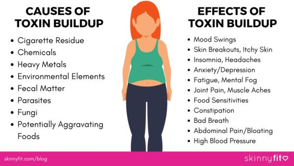 toxin buildup causes and effects