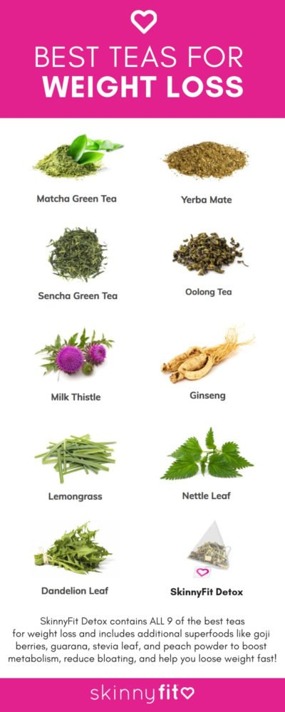 detox tea for losing weight