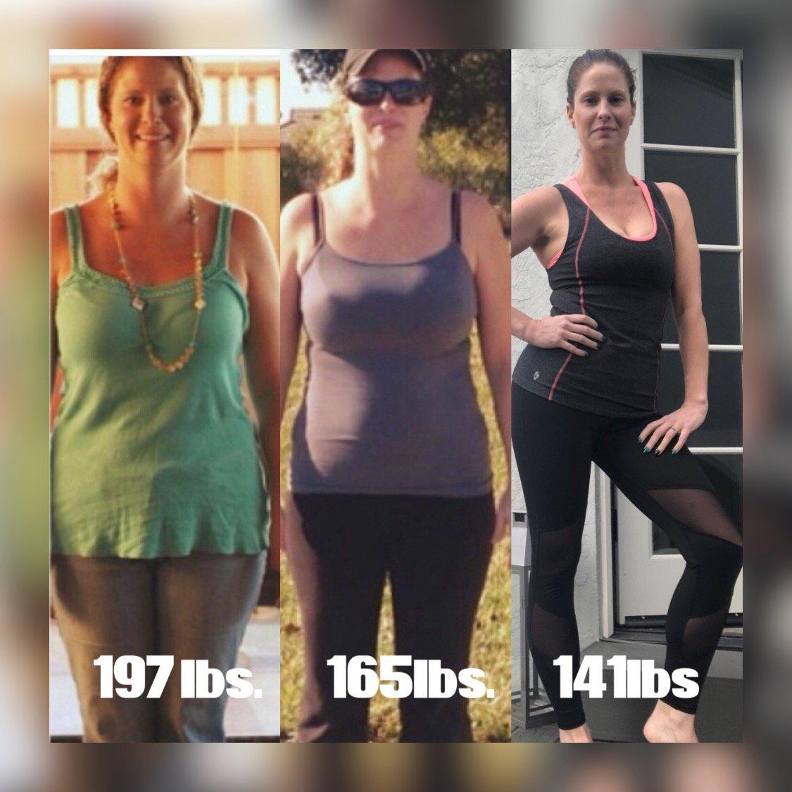 SkinnyFit 28-day challenge results
